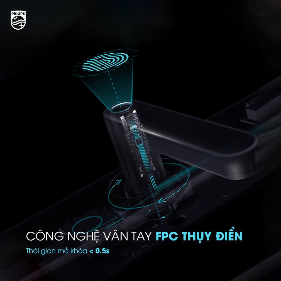 Khoa-cua-thong-minh-Phillips-7300-02