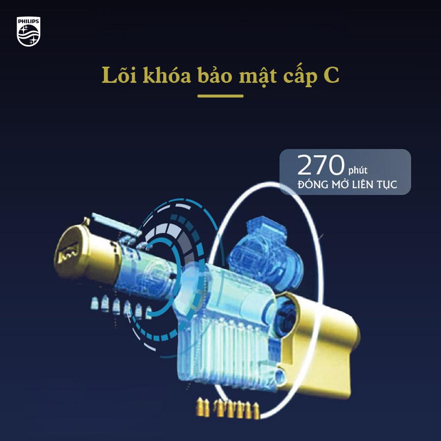 Khoa-cua-thong-minh-Phillips-9300-03
